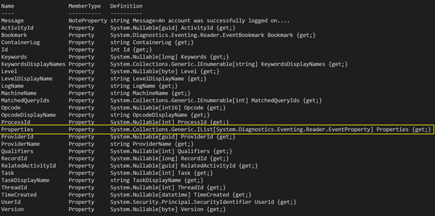 Advanced Auditing with PowerShell